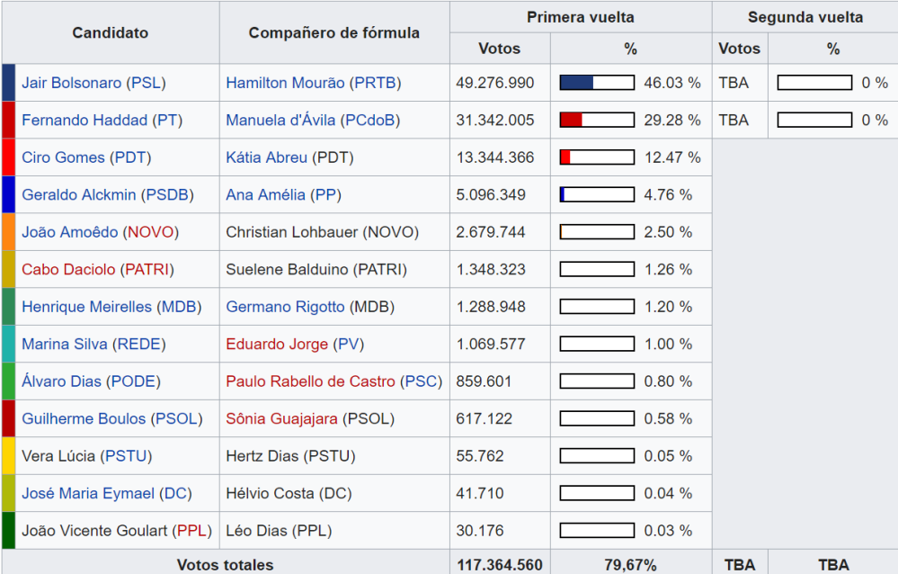 votos2.png